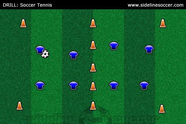 قوانین تنیس فوتبال